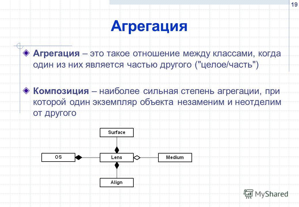 19 Агрегация Агрегация – это такое отношение между классами, когда один из них является частью другого (целое/часть) Композиция – наиболее сильная степень агрегации, при которой один экземпляр объекта незаменим и неотделим от другого