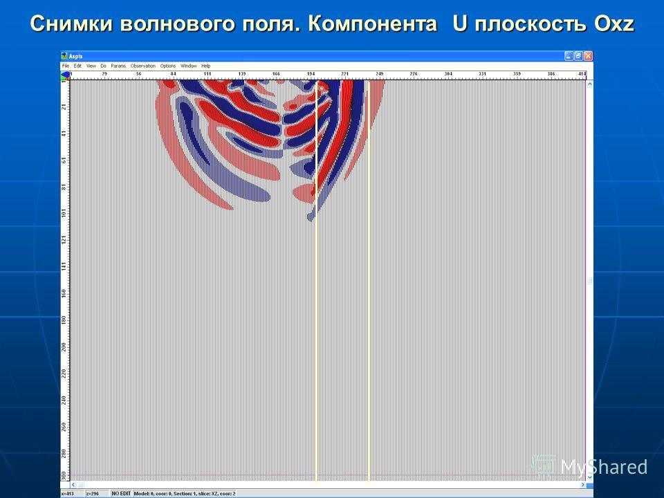 Снимки волнового поля. Компонента U плоскость Oxz