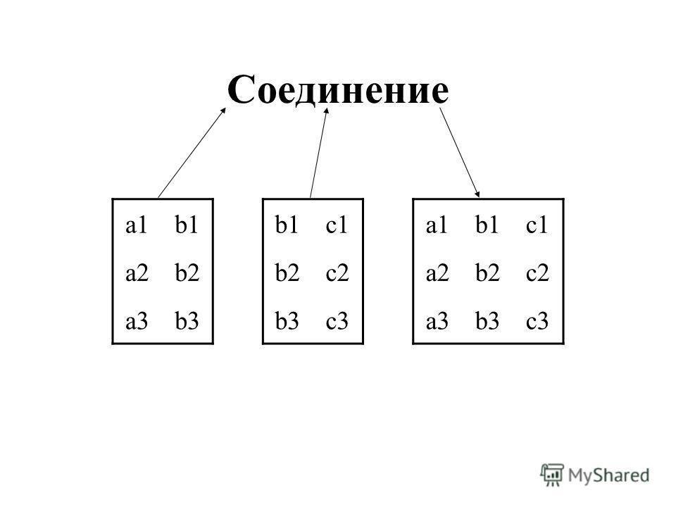 Соединение a1b1 c1a1b1c1 a2b2 c2a2b2c2 a3b3 c3a3b3c3
