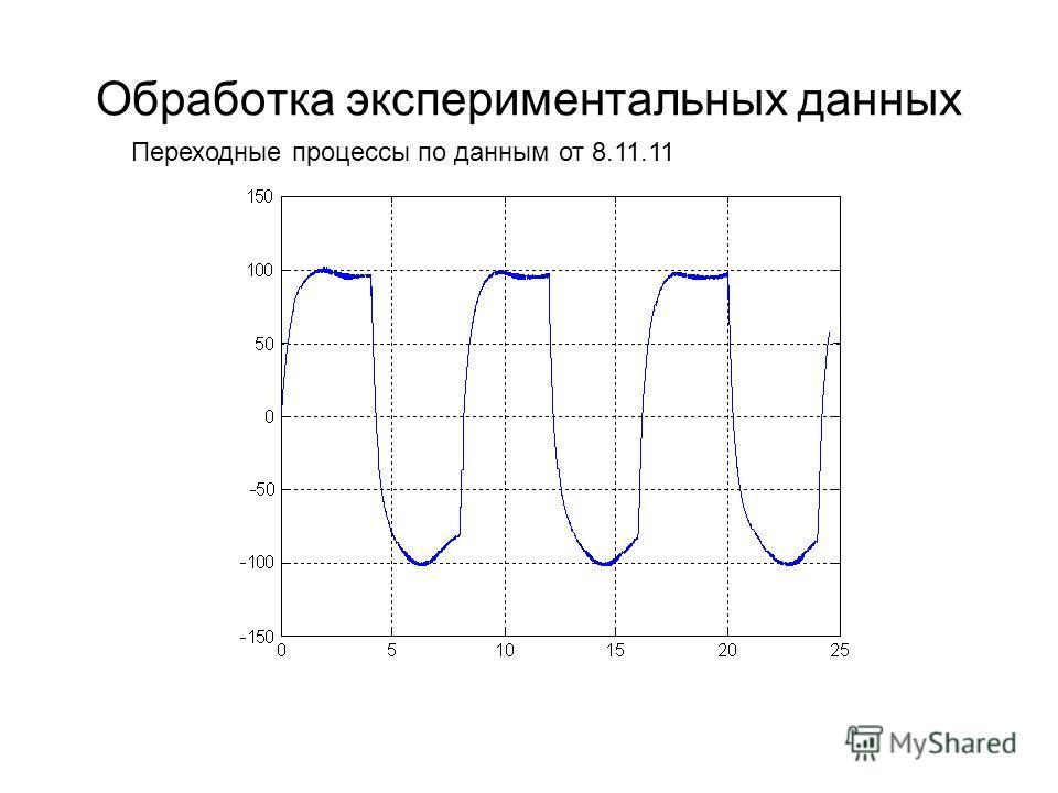 Обработка экспериментальных данных Переходные процессы по данным от 8.11.11