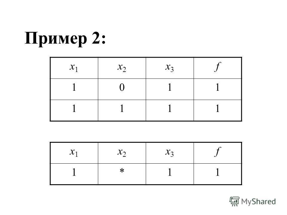 Пример 2: x1x1 x2x2 x3x3 f 1011 1111 x1x1 x2x2 x3x3 f 1*11