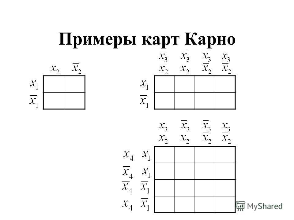 Примеры карт Карно