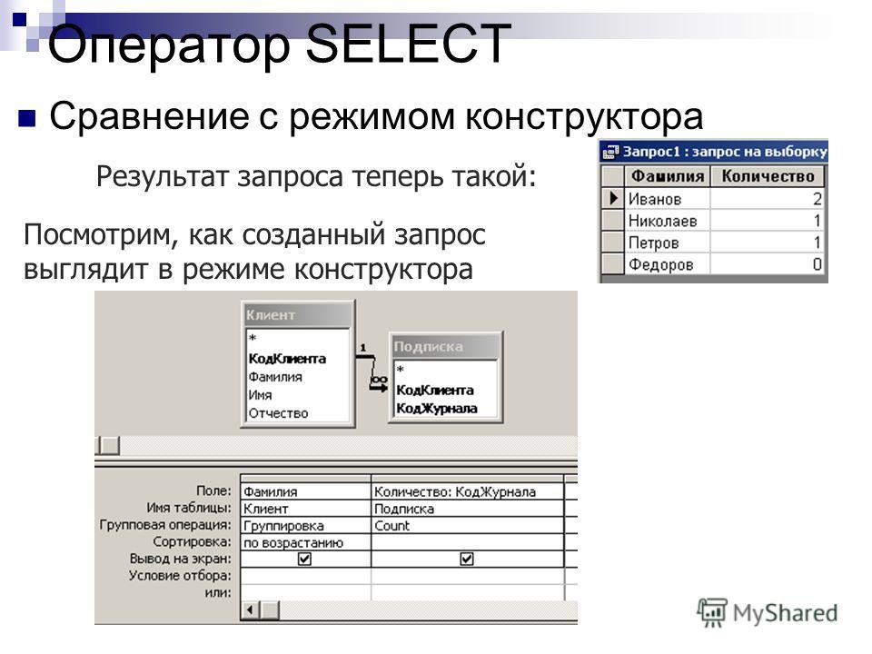 Оператор SELECT Сравнение с режимом конструктора Результат запроса теперь такой: Посмотрим, как созданный запрос выглядит в режиме конструктора