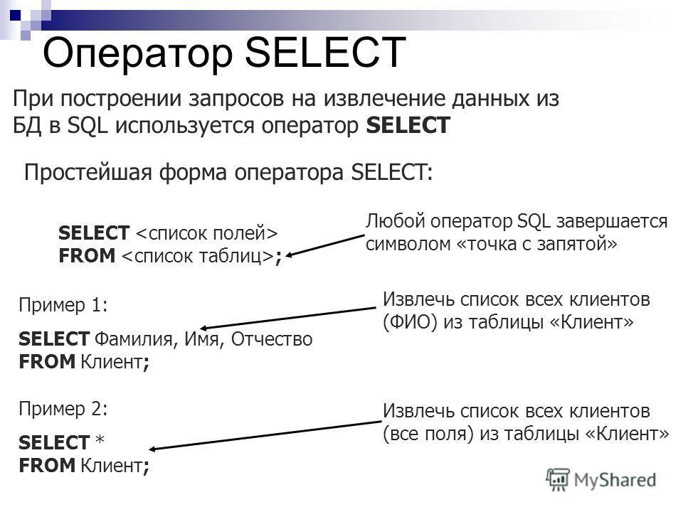 Оператор SELECT SELECT FROM ; Пример 1: SELECT Фамилия, Имя, Отчество FROM Клиент; Извлечь список всех клиентов (ФИО) из таблицы «Клиент» Пример 2: SELECT * FROM Клиент; Извлечь список всех клиентов (все поля) из таблицы «Клиент» Любой оператор SQL з