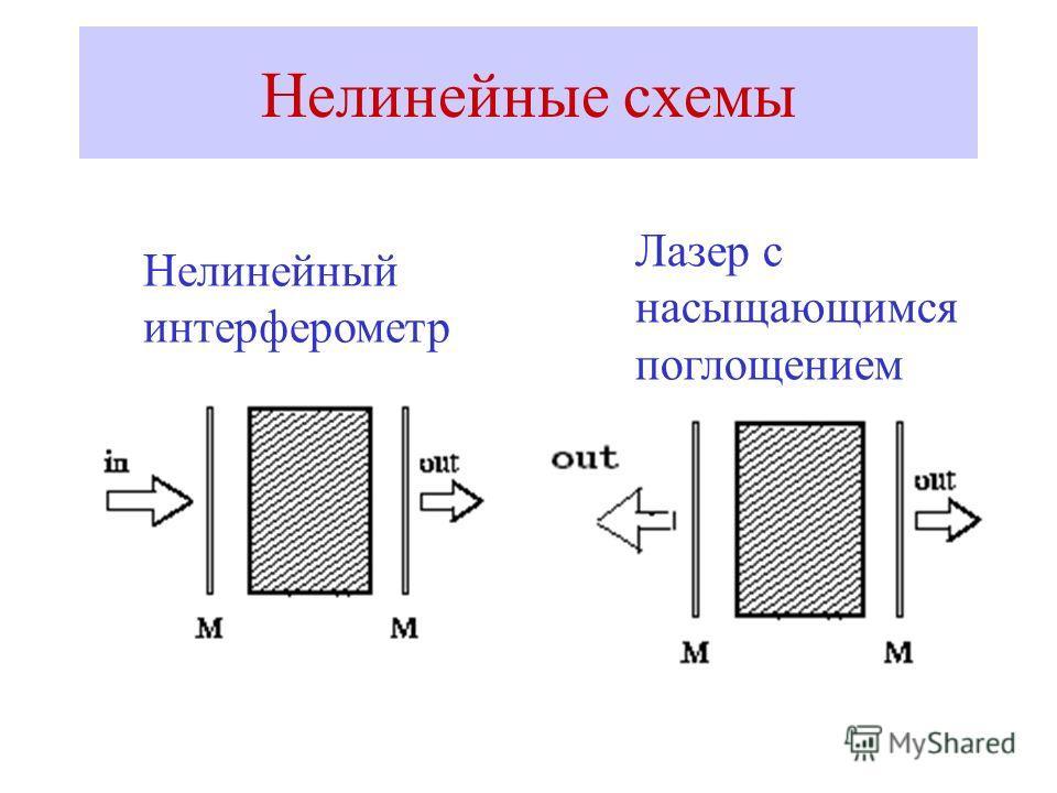 Нелинейные схемы Нелинейный интерферометр Лазер с насыщающимся поглощением