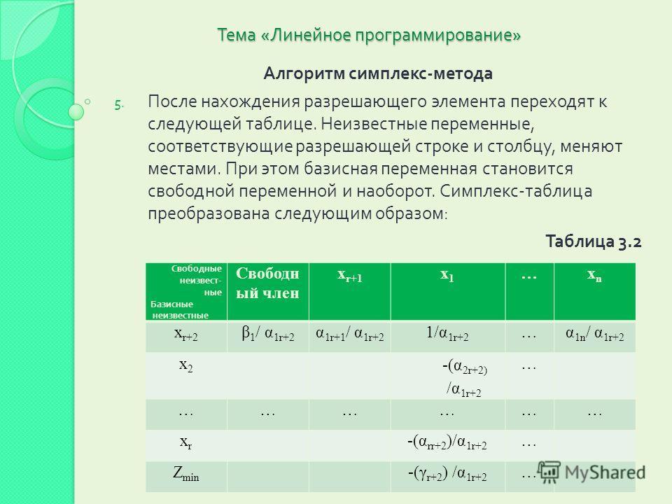Тема « Линейное программирование » Алгоритм симплекс - метода 5. После нахождения разрешающего элемента переходят к следующей таблице. Неизвестные переменные, соответствующие разрешающей строке и столбцу, меняют местами. При этом базисная переменная