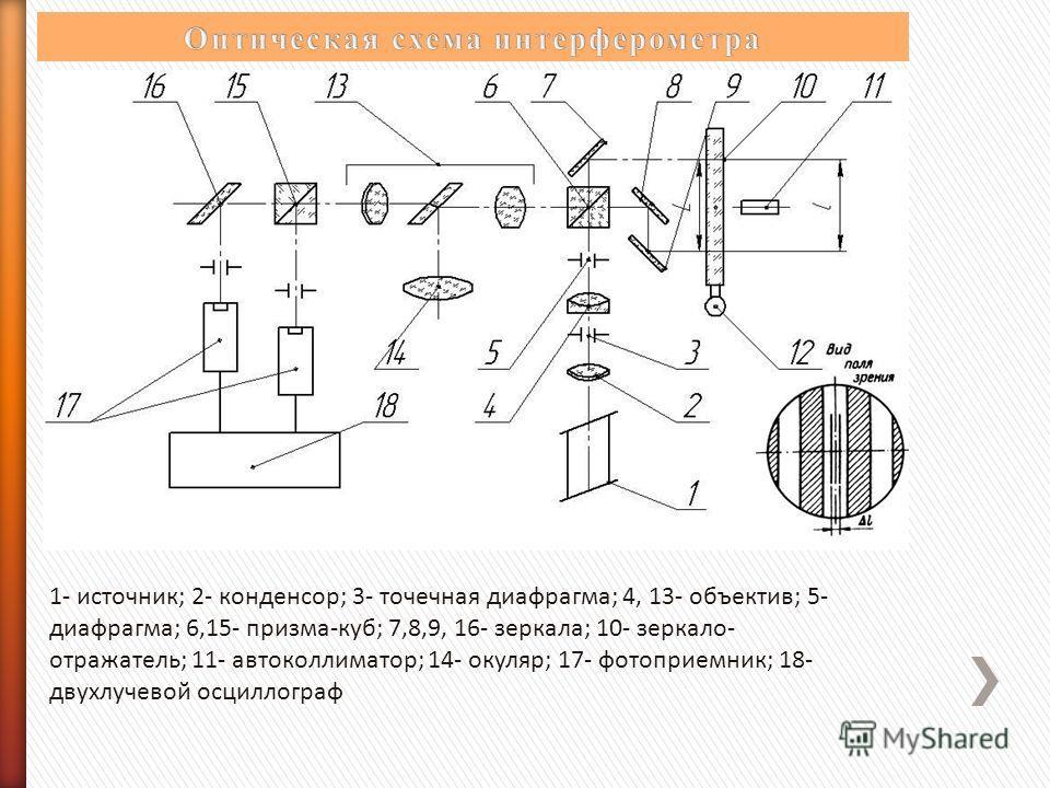 двухлучевой осциллограф