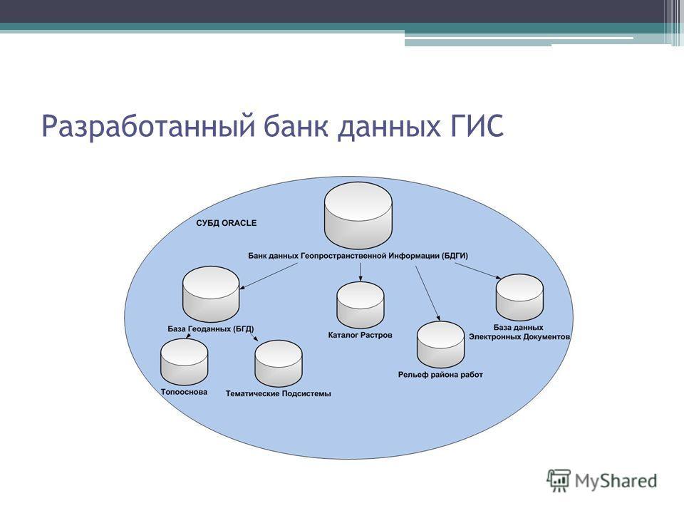Разработанный банк данных ГИС