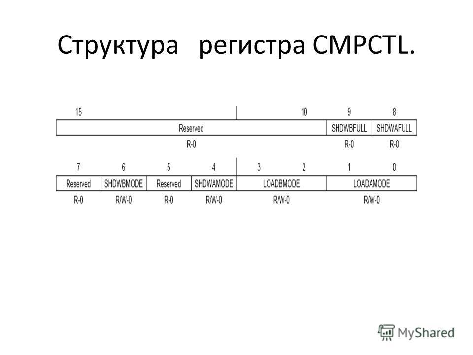 Структура регистра CMPCTL.