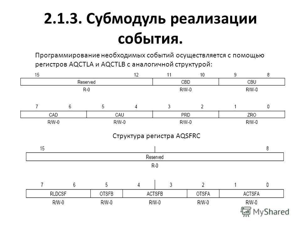 2.1.3. Субмодуль реализации события. Программирование необходимых событий осуществляется с помощью регистров AQCTLA и AQCTLB с аналогичной структурой: Структура регистра AQSFRC