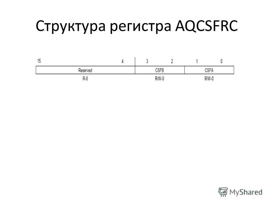 Структура регистра AQCSFRC