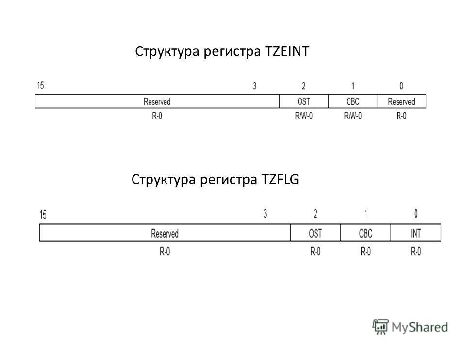 Структура регистра TZEINT Структура регистра TZFLG