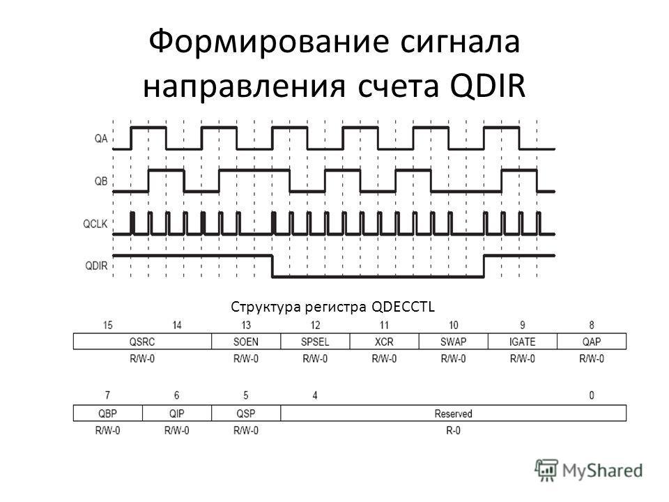 Формирование сигнала направления счета QDIR Структура регистра QDECCTL