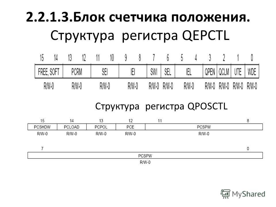 2.2.1.3.Блок счетчика положения. Структура регистра QEPCTL Структура регистра QPOSCTL