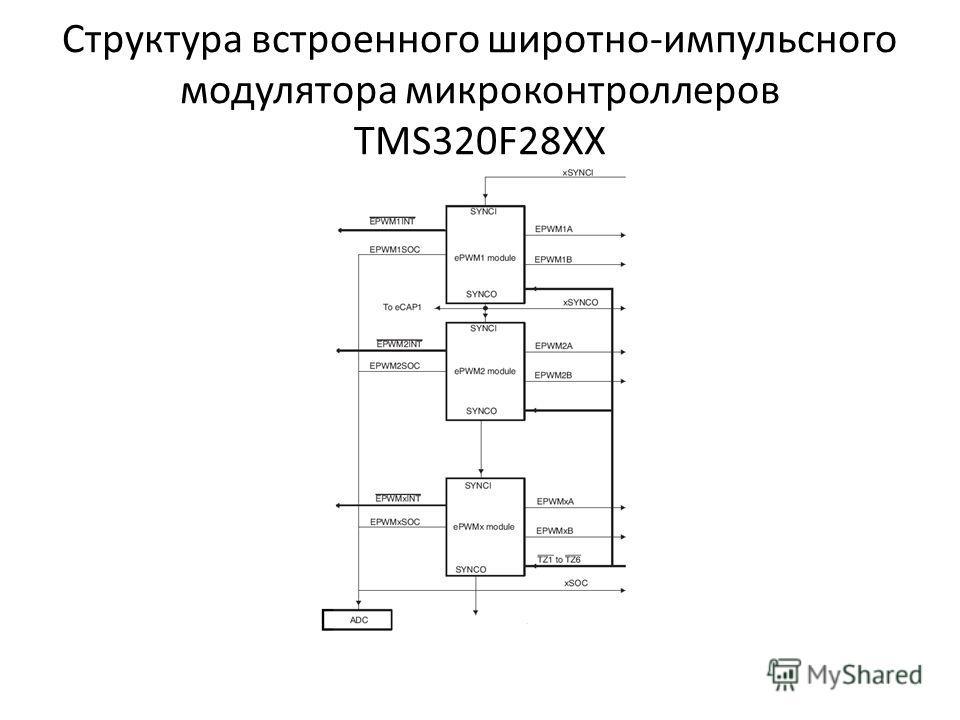 Структура встроенного широтно-импульсного модулятора микроконтроллеров TMS320F28XX