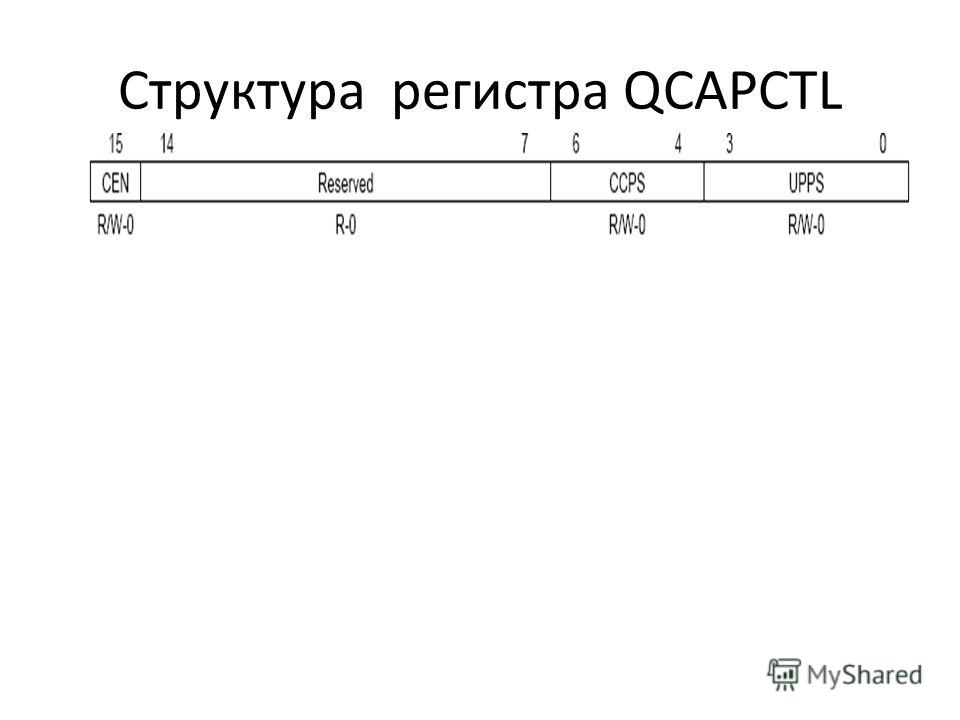 Структура регистра QCAPCTL