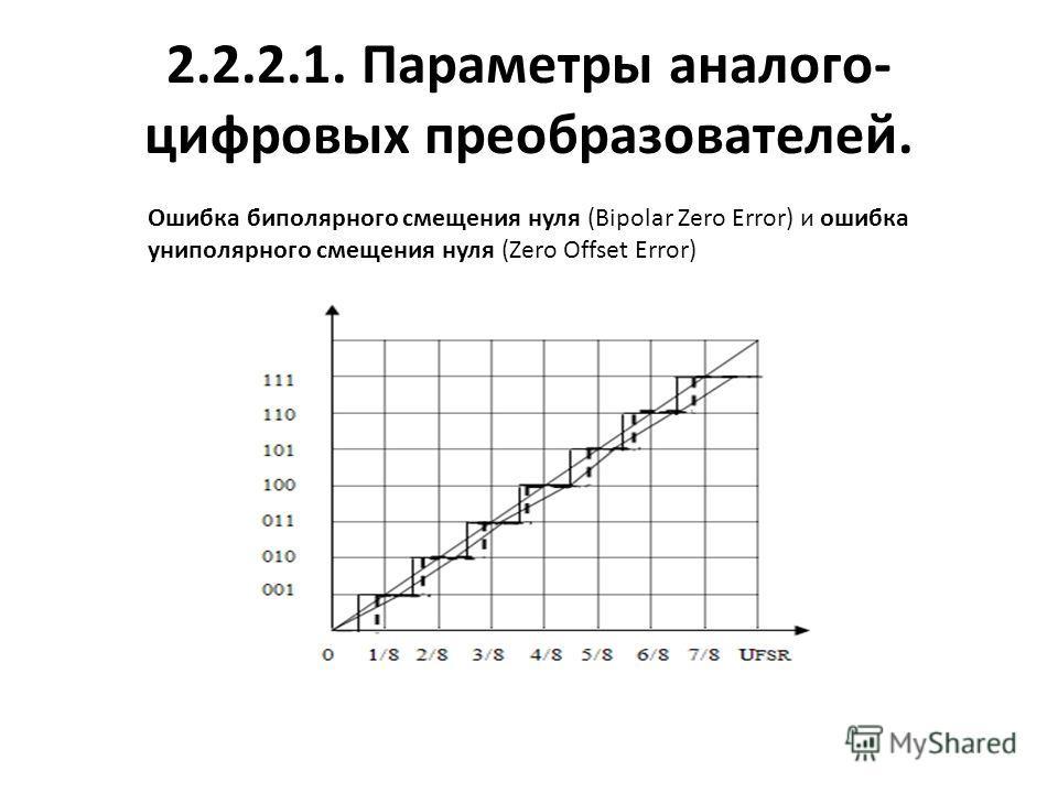 2.2.2.1. Параметры аналого- цифровых преобразователей. Ошибка биполярного смещения нуля (Bipolar Zero Error) и ошибка униполярного смещения нуля (Zero Offset Error)