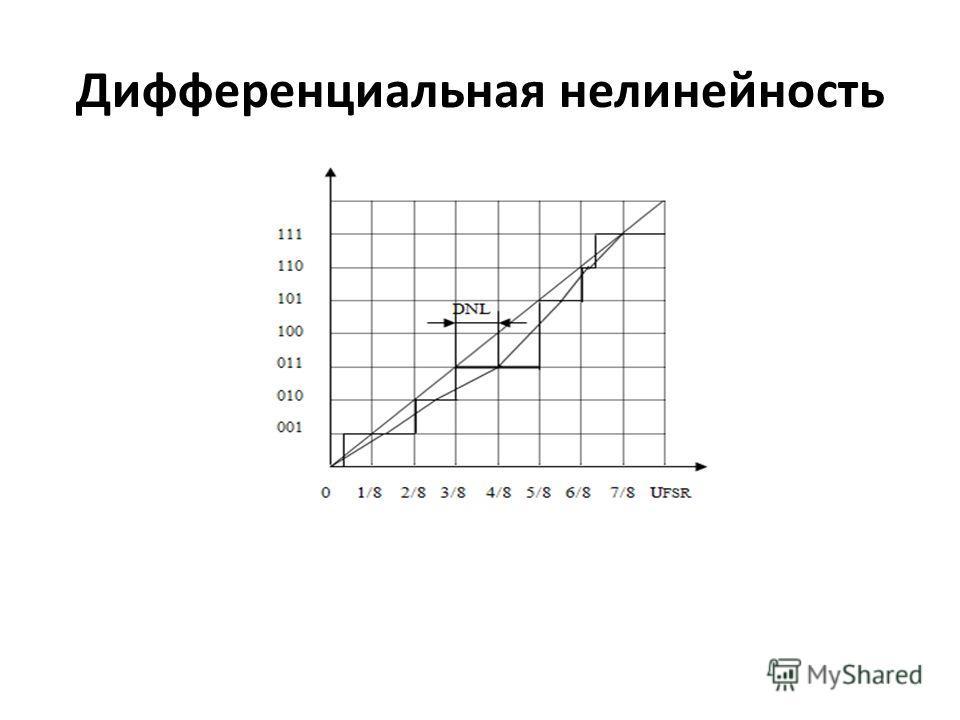Дифференциальная нелинейность