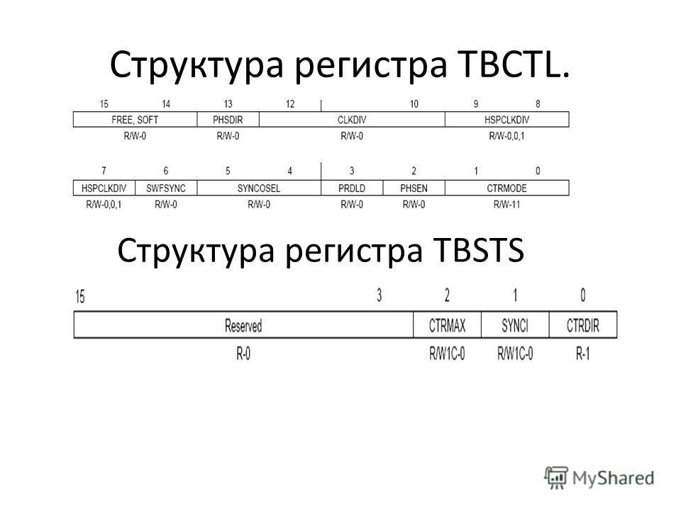 Структура регистра TBCTL. Структура регистра TBSTS