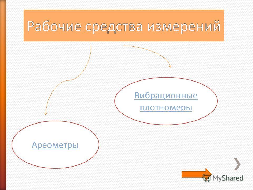 Ареометры Вибрационные плотномеры