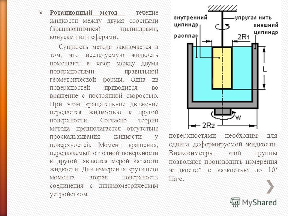 » Ротационный метод – течение жидкости между двумя соосными (вращающимися) цилиндрами, конусами или сферами; Сущность метода заключается в том, что исследуемую жидкость помещают в зазор между двумя поверхностями правильной геометрической формы. Одна