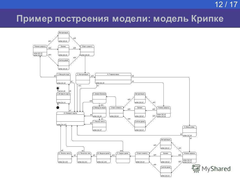 Пример построения модели: модель Крипке 12 / 17