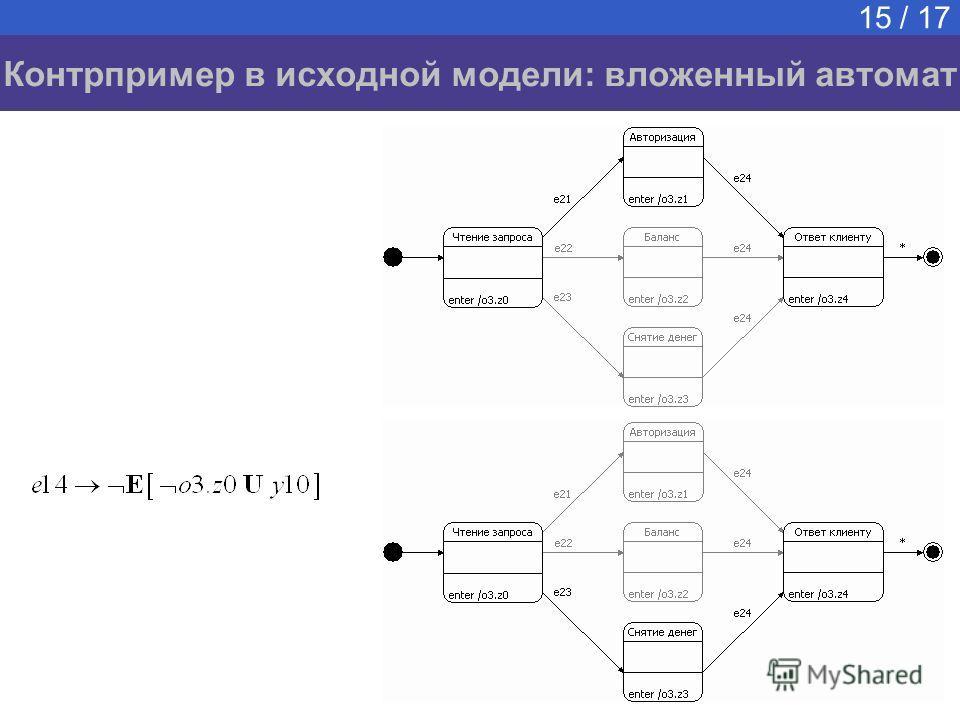 Контрпример в исходной модели: вложенный автомат 15 / 17
