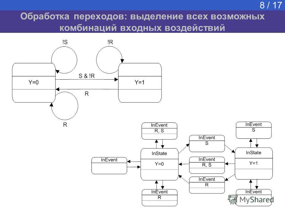 Обработка переходов: выделение всех возможных комбинаций входных воздействий 8 / 17