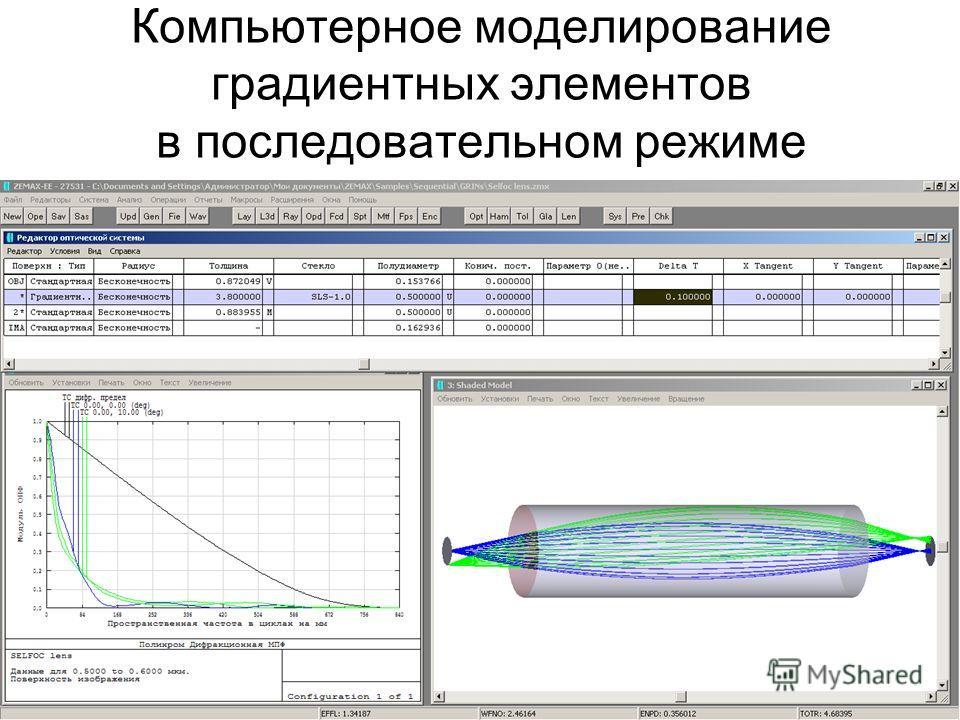 Компьютерное моделирование градиентных элементов в последовательном режиме