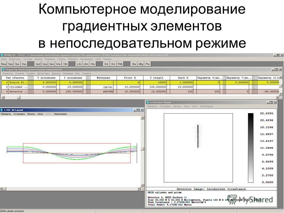 Компьютерное моделирование градиентных элементов в непоследовательном режиме