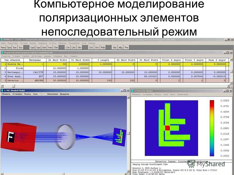 Компьютерное моделирование поляризационных элементов непоследовательный режим