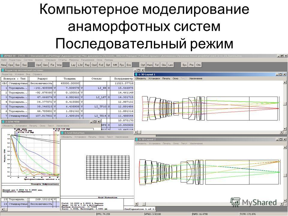 Компьютерное моделирование анаморфотных систем Последовательный режим