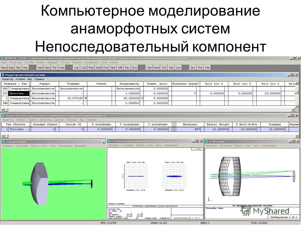Компьютерное моделирование анаморфотных систем Непоследовательный компонент