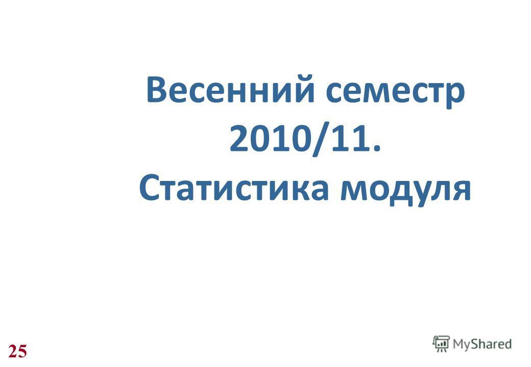 Весенний семестр 2010/11. Статистика модуля 25