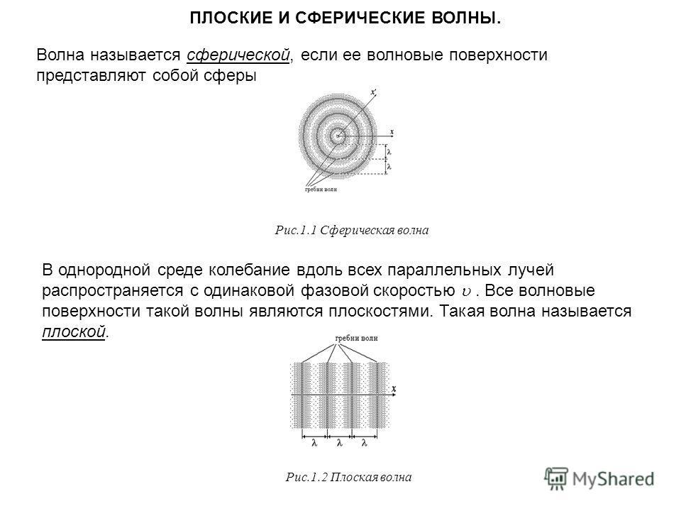 ПЛОСКИЕ И СФЕРИЧЕСКИЕ ВОЛНЫ. Волна называется сферической, если ее волновые поверхности представляют собой сферы В однородной среде колебание вдоль всех параллельных лучей распространяется с одинаковой фазовой скоростью. Все волновые поверхности тако