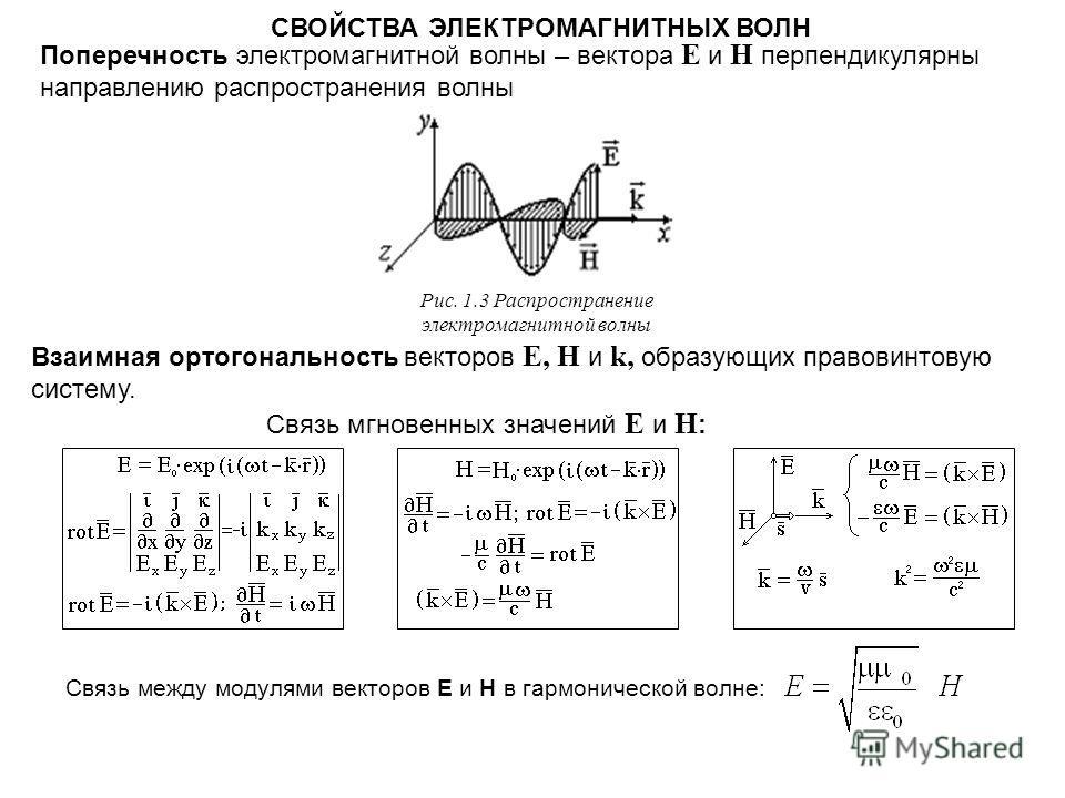 СВОЙСТВА ЭЛЕКТРОМАГНИТНЫХ ВОЛН Поперечность электромагнитной волны – вектора Е и Н перпендикулярны направлению распространения волны Рис. 1.3 Распространение электромагнитной волны Взаимная ортогональность векторов Е, Н и k, образующих правовинтовую