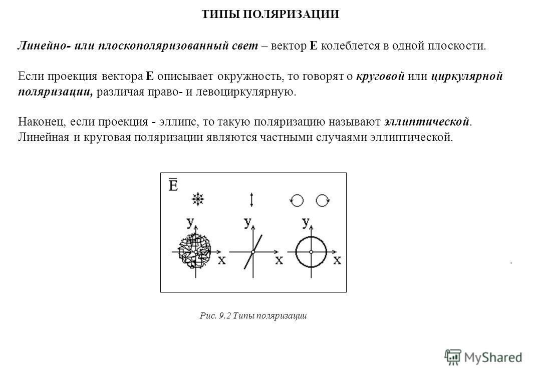 ТИПЫ ПОЛЯРИЗАЦИИ. Линейно- или плоскополяризованный свет – вектор Е колеблется в одной плоскости. Если проекция вектора Е описывает окружность, то говорят о круговой или циркулярной поляризации, различая право- и левоциркулярную. Наконец, если проекц