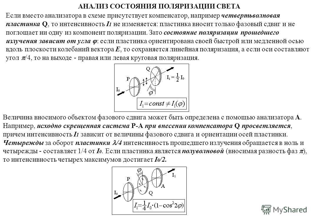 Если вместо анализатора в схеме присутствует компенсатор, например четвертьволновая пластинка Q, то интенсивность I 1 не изменяется: пластинка вносит только фазовый сдвиг и не поглощает ни одну из компонент поляризации. Зато состояние поляризации про