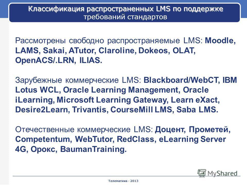 Телематика - 2013 Классификация распространенных LMS по поддержке Классификация распространенных LMS по поддержке требований стандартов Рассмотрены свободно распространяемые LMS: Moodle, LAMS, Sakai, ATutor, Claroline, Dokeos, OLAT, OpenACS/.LRN, ILI