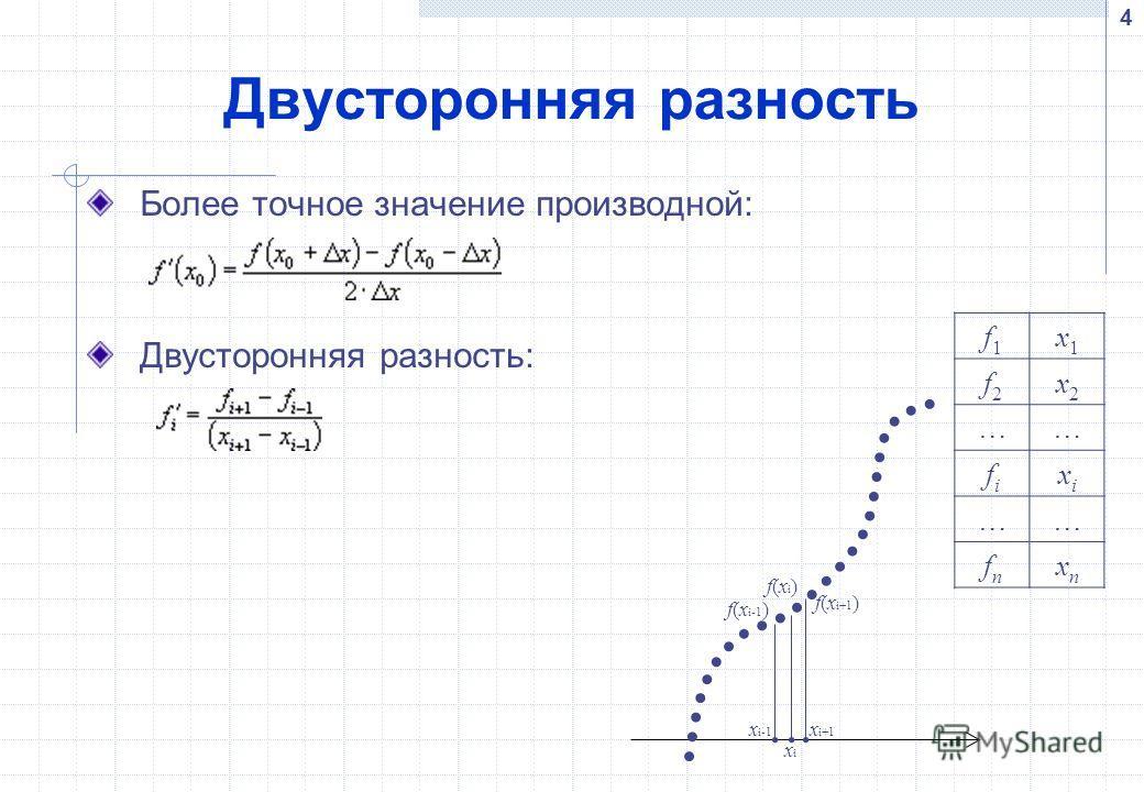 4 Двусторонняя разность Более точное значение производной: Двусторонняя разность: xixi f(xi)f(xi) f(x i+1 ) x i-1 x i+1 f(xi-1)f(xi-1) f1f1 x1x1 f2f2 x2x2 …… fifi xixi …… fnfn xnxn