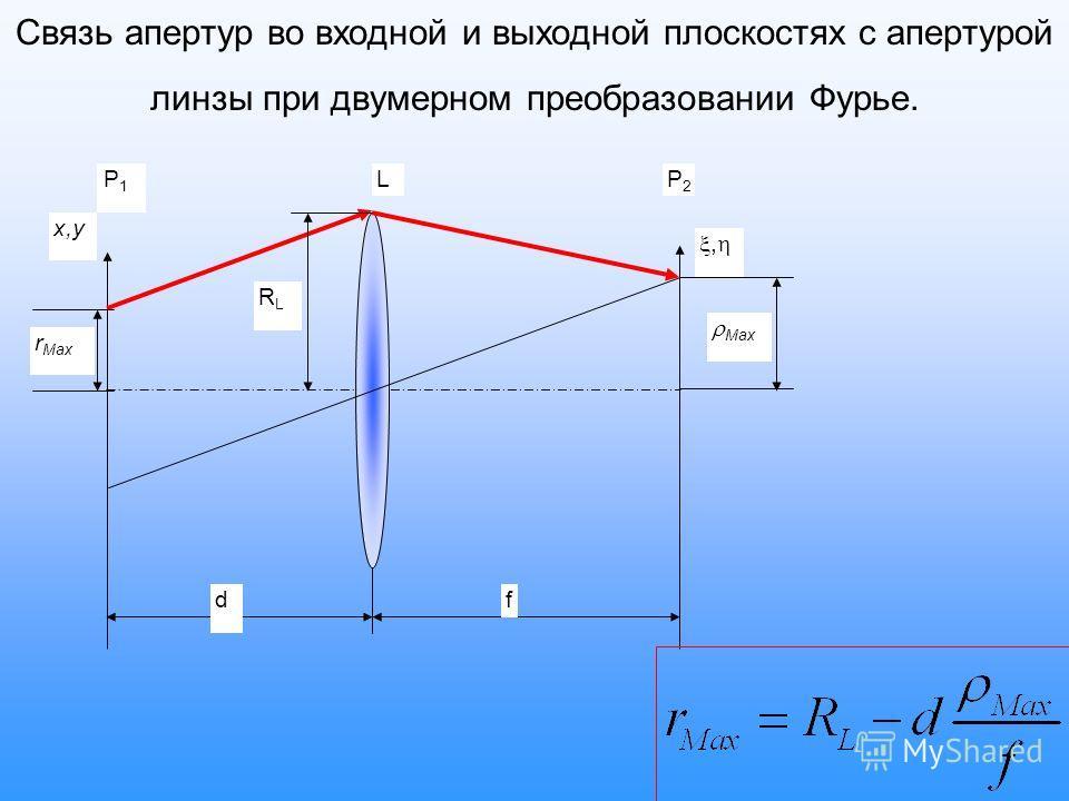 Связь апертур во входной и выходной плоскостях с апертурой линзы при двумерном преобразовании Фурье. d f L P 1 P2 P2, Max r Max RL RL x,y