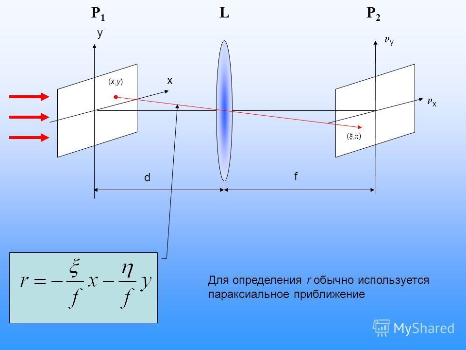 (, ) (x,y)(x,y) x y x y d f P1P1 P2P2 L Для определения r обычно используется параксиальное приближение