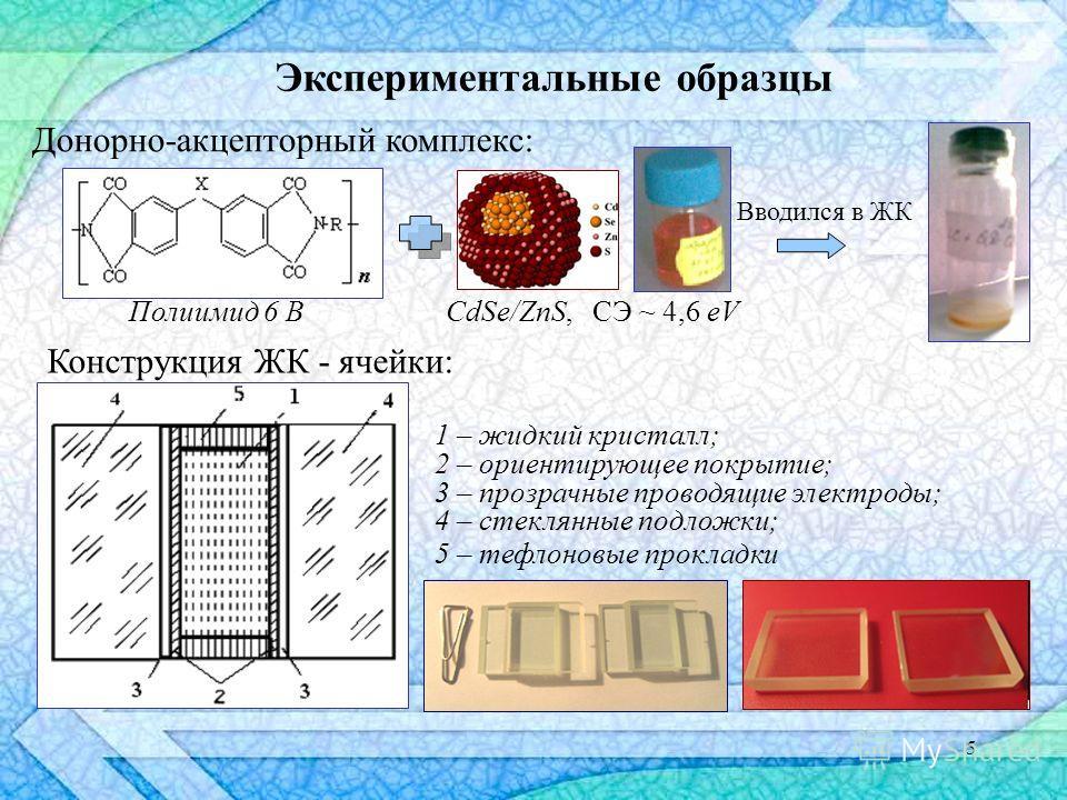 5 1 – жидкий кристалл; 2 – ориентирующее покрытие; 3 – прозрачные проводящие электроды; 4 – стеклянные подложки; 5 – тефлоновые прокладки Экспериментальные образцы Конструкция ЖК - ячейки: Донорно-акцепторный комплекс: CdSe/ZnS, СЭ ~ 4,6 eVПолиимид 6
