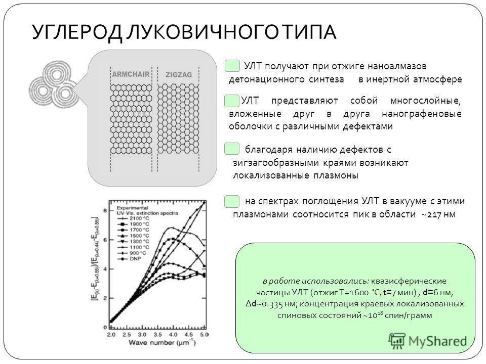УГЛЕРОД ЛУКОВИЧНОГО ТИПА УЛТ получают при отжиге наноалмазов детонационного синтеза в инертной атмосфере УЛТ представляют собой многослойные, вложенные друг в друга нанографеновые оболочки с различными дефектами благодаря наличию дефектов с зигзагооб