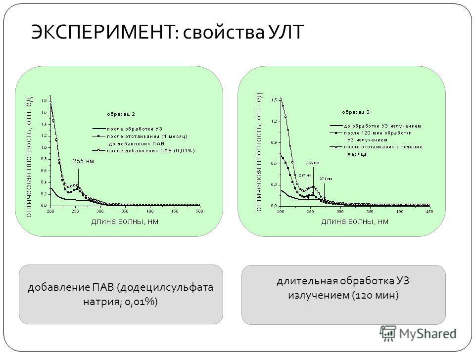 ЭКСПЕРИМЕНТ : свойства УЛТ добавление ПАВ ( додецилсульфата натрия ; 0,01%) длительная обработка УЗ излучением (120 мин )