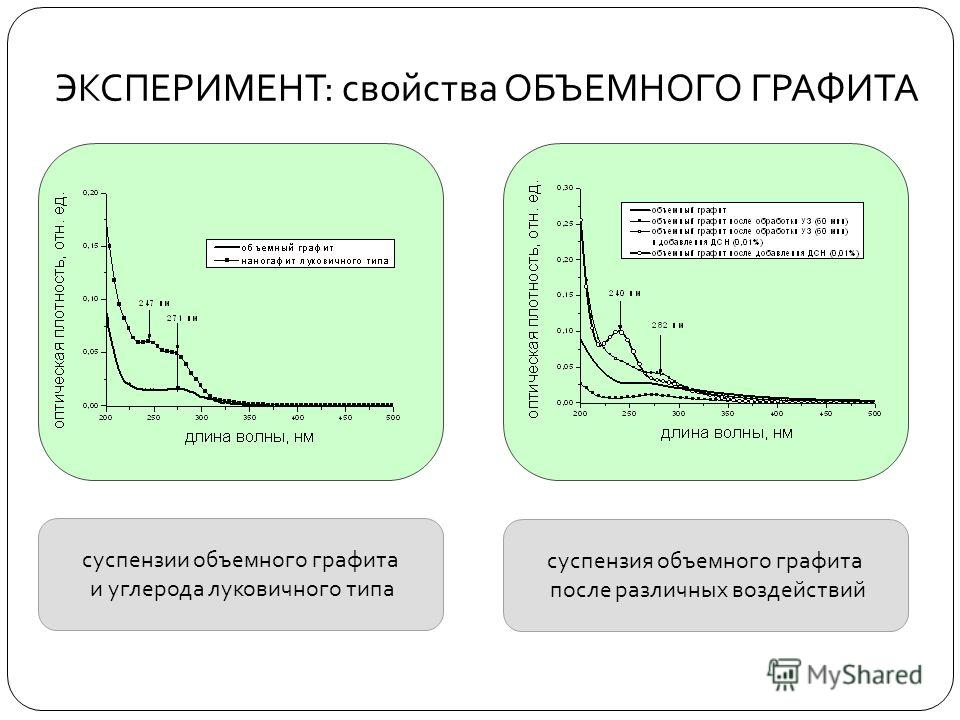 ЭКСПЕРИМЕНТ : свойства ОБЪЕМНОГО ГРАФИТА суспензии объемного графита и углерода луковичного типа суспензия объемного графита после различных воздействий