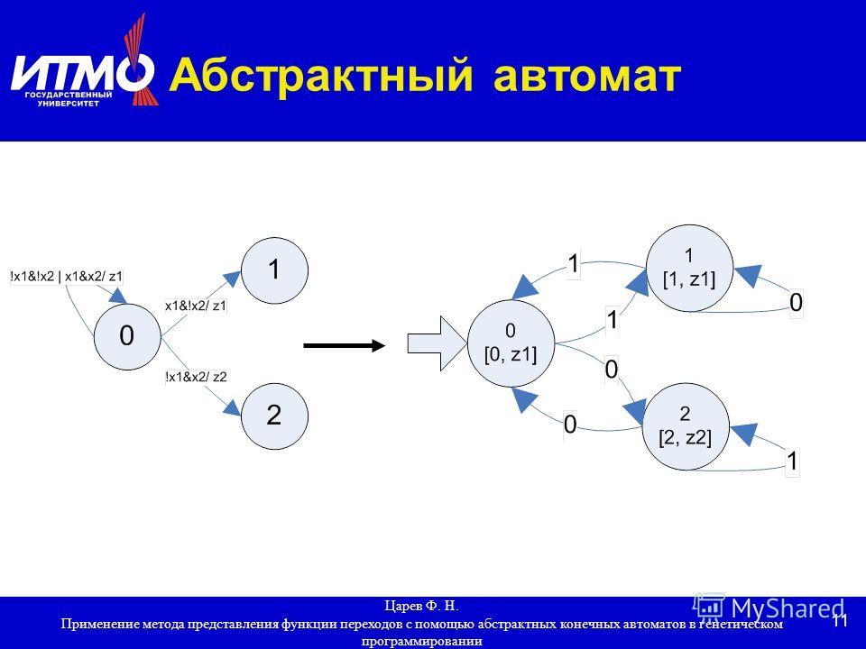 11 Царев Ф. Н. Применение метода представления функции переходов с помощью абстрактных конечных автоматов в генетическом программировании Абстрактный автомат