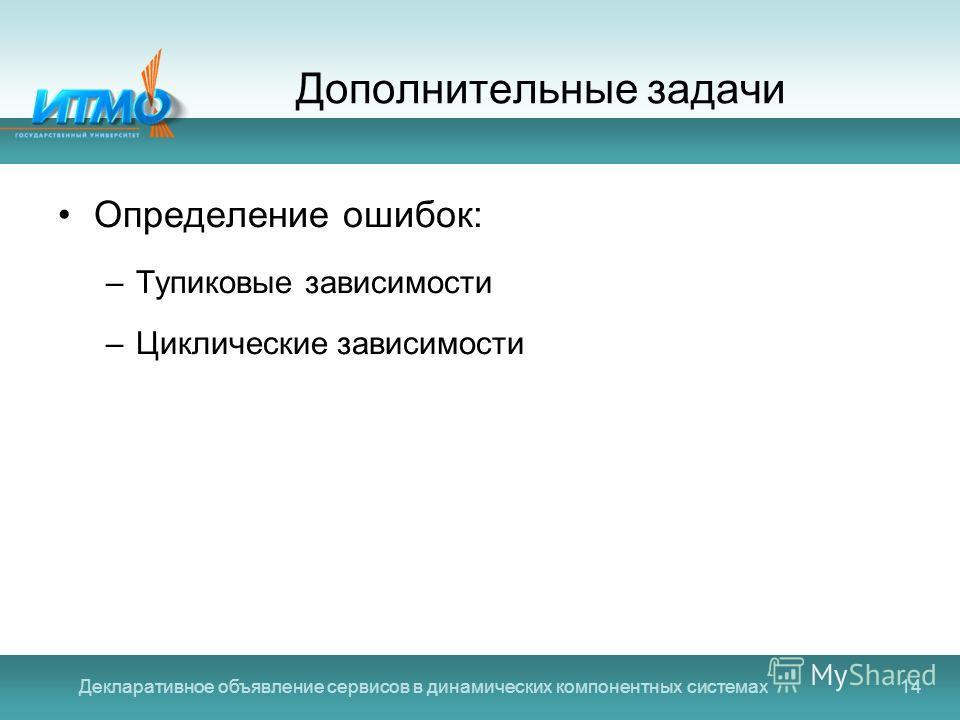 Декларативное объявление сервисов в динамических компонентных системах14 Дополнительные задачи Определение ошибок: –Тупиковые зависимости –Циклические зависимости