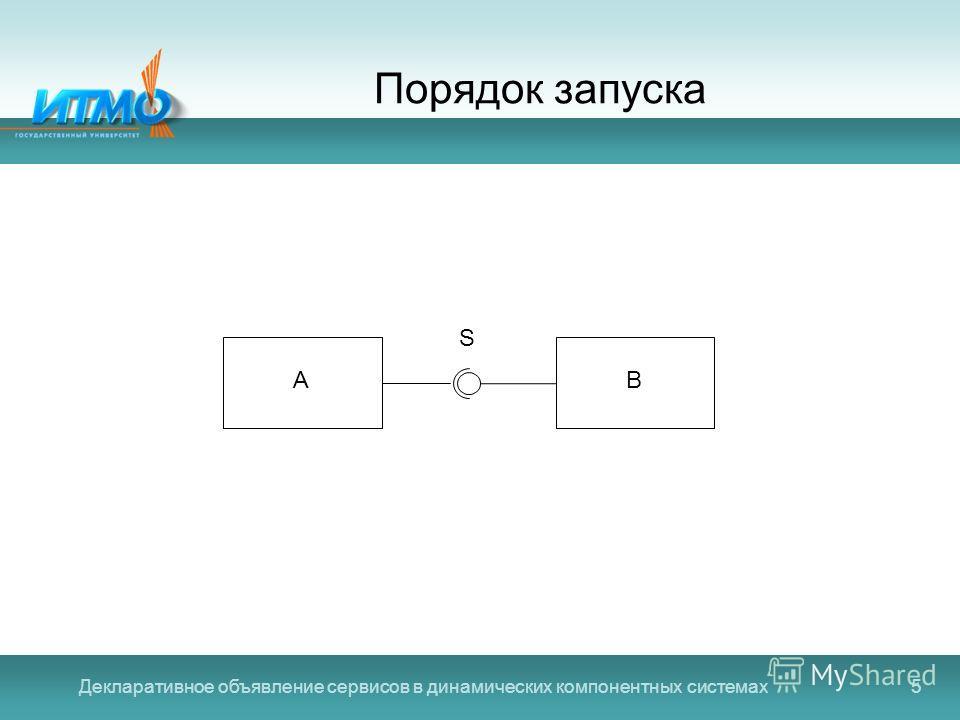 Декларативное объявление сервисов в динамических компонентных системах5 Порядок запуска AB S