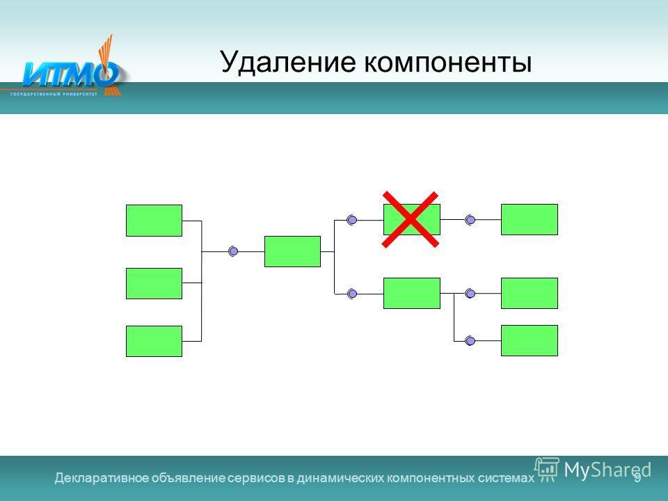 Декларативное объявление сервисов в динамических компонентных системах9 Удаление компоненты